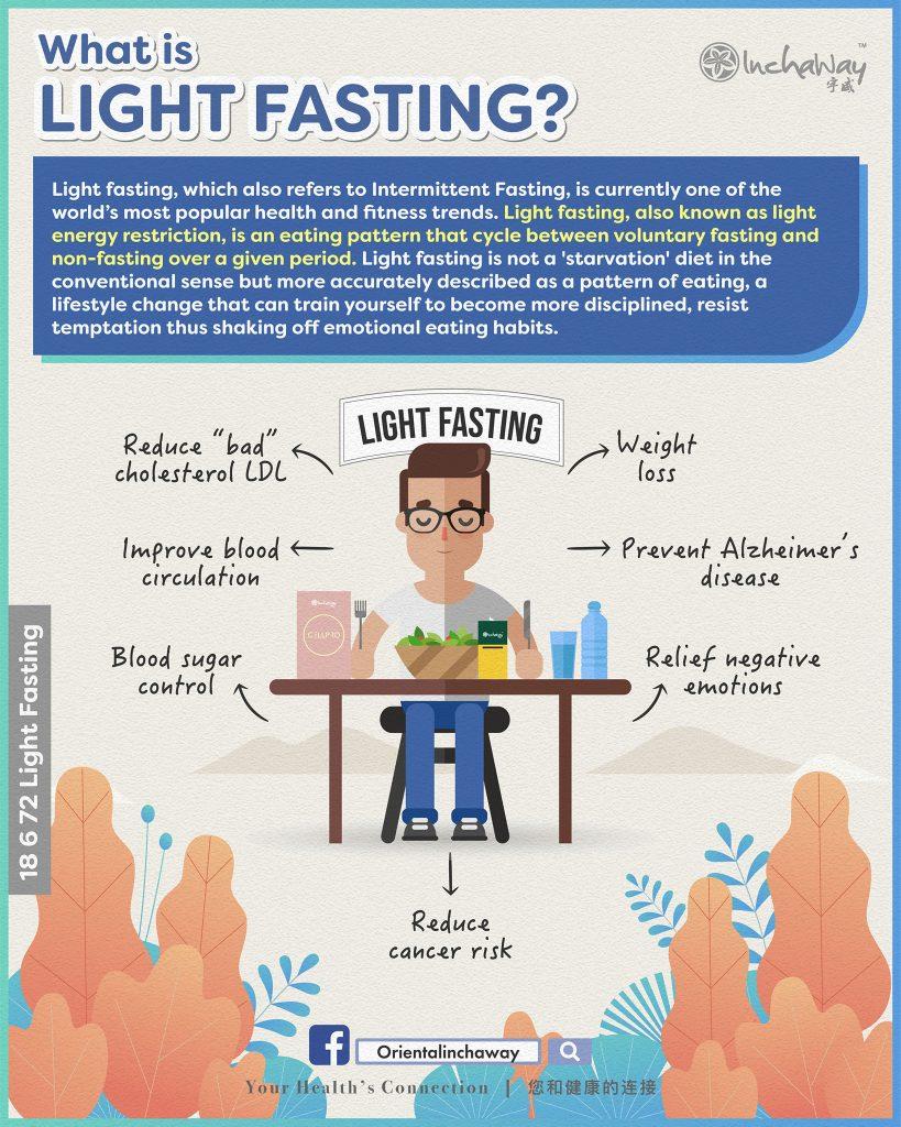 Intermittent_fasting
